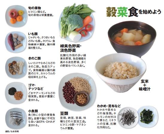 穀菜食写真