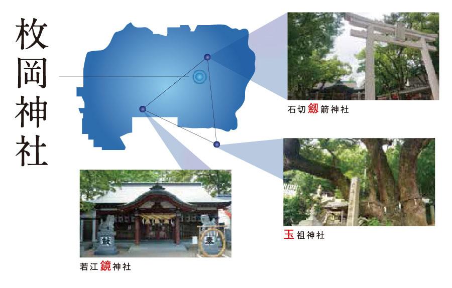 枚岡神社と地図、3つ神社画像