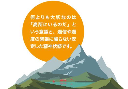 山ポイント